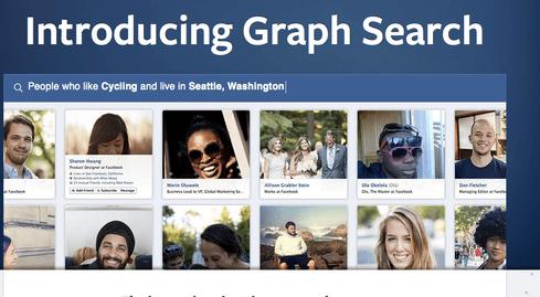 Photo of Graph Search בפעולה: אין ממה להתלהב