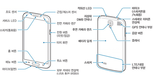 Photo of Galaxy S4: Coming sooner