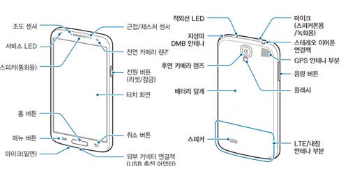 Photo of Galaxy S4: בקרוב בגירסה מתקדמת יותר