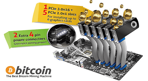 Photo of Asrock launches two dedicated motherboards for Bitcoin mining