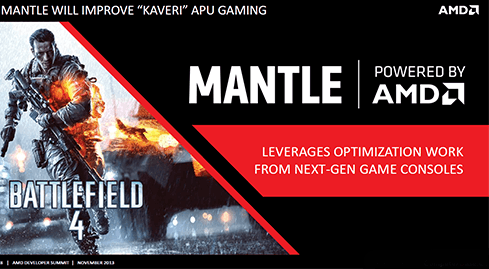 Photo of Will Mantle boost performance at Battlefield 4?