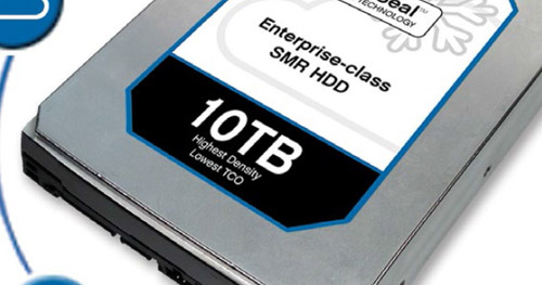 Photo of They Are Already Here: XTUMX First Terabyte Drive From Hitachi