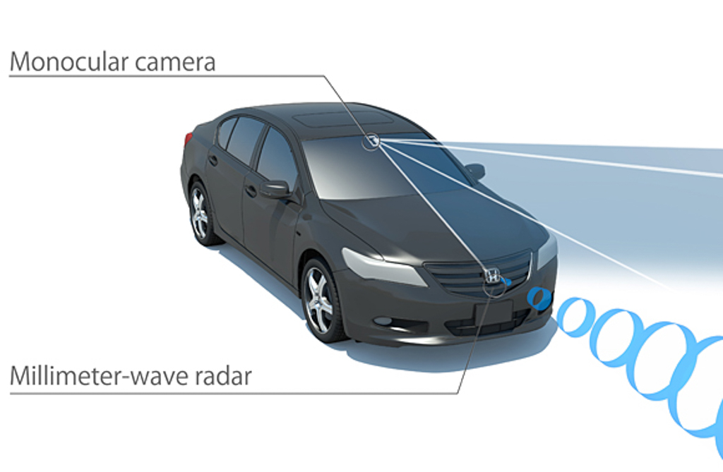 Honda-sensing-diagram