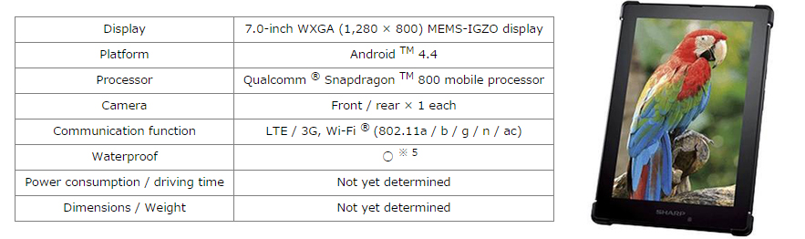 This tablet really will not knock anyone out of the chair, but if it can promote the adoption of MEMS-IGZO technology, it may be remembered as a fairly significant device