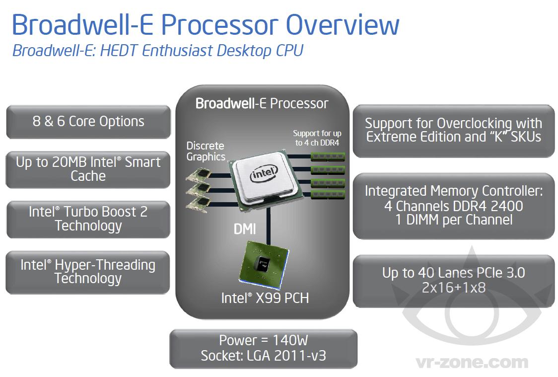 intel-broadwell-e-x991