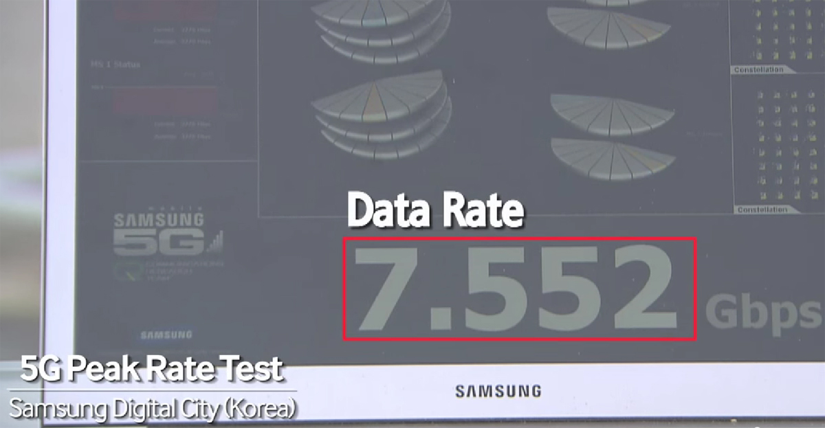 Photo of LTE Who? Samsung introduces 930 megabytes of mobile communication per second in fifth generation experiments