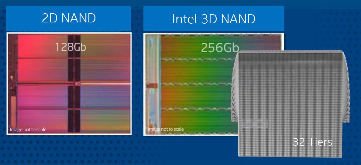 Photo of Intel: The 3D NAND Memory Revolution - in the coming year