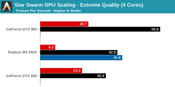 Photo of DirectX 12 Performance Tests: Gaming's future is changing, for the better