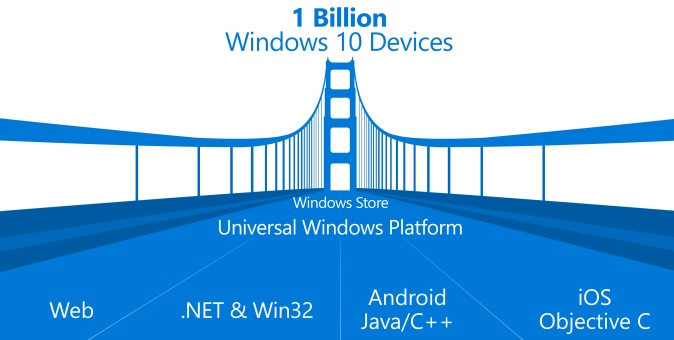 Photo of Windows 10 Everyone's company: You will also support iOS and Android apps
