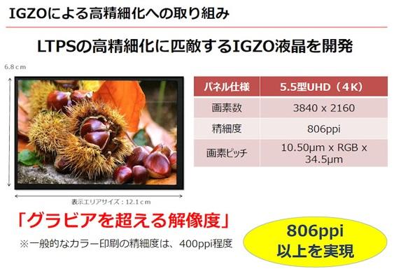 Sharp UHD Screen