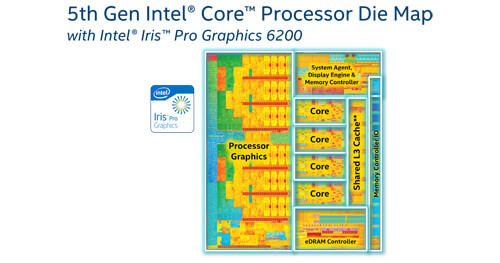 Photo of Intel's Broadwell stationary processors is already here, and we have no idea who they are intended for