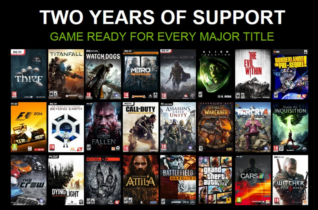 NVIDIA support, and the graphics core market in general, has certainly improved in support of recent titles in recent years - and now it looks like the green company is ready to start demanding a bit more for this improved service