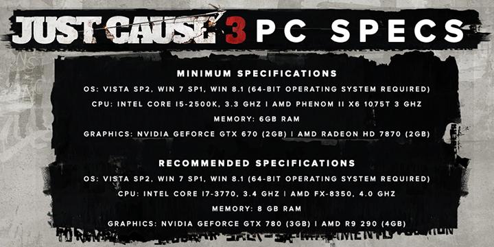 כמו רבים אחרים בתקופה זו, גם Just Cause 3 יכלול תמיכה באפקטי GameWorks בלעדיים ל-NVIDIA - אך לשם שינוי שיתוף הפעולה הזה לא בא לידי ביטוי בדרישות גבוהות יותר עבור מערכות שמבוססות על חומרה מ-AMD
