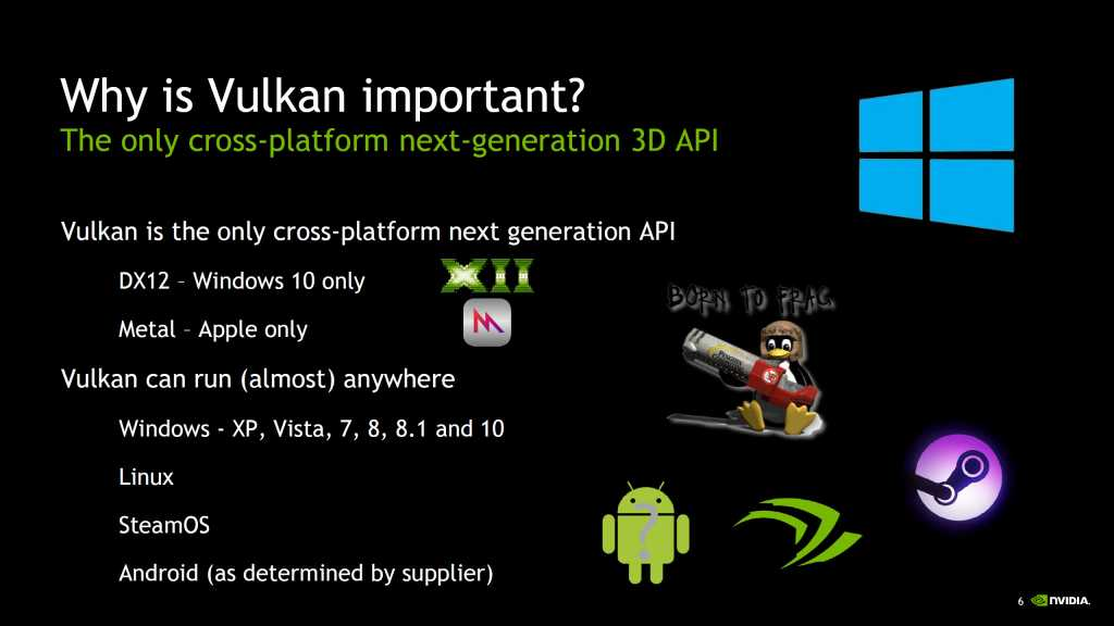 Another element that could be shuffling for the benefit of Steam OS is the new Vulkan standard that inherits AMD's OpenGL and Mantle at the same time, and like DirectX 12 promises to enable faster and faster graphics processing than ever before. A more rapid and effective adoption of this standard against Microsoft's dedicated competitor could provide a performance advantage that would give gamers a very good reason to consider Steam OS as an alternative