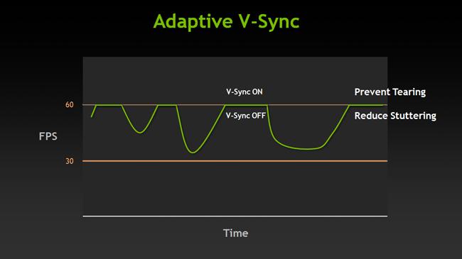 AdaptiveVSync-2-650