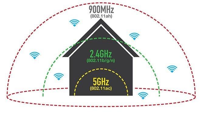 Photo of תקן Wi-Fi חדש מכין אותנו לעידן שבו כל מוצר הוא חכם