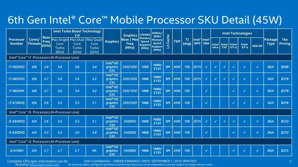 What model will the new processor with the Iris Pro 580 core look like?