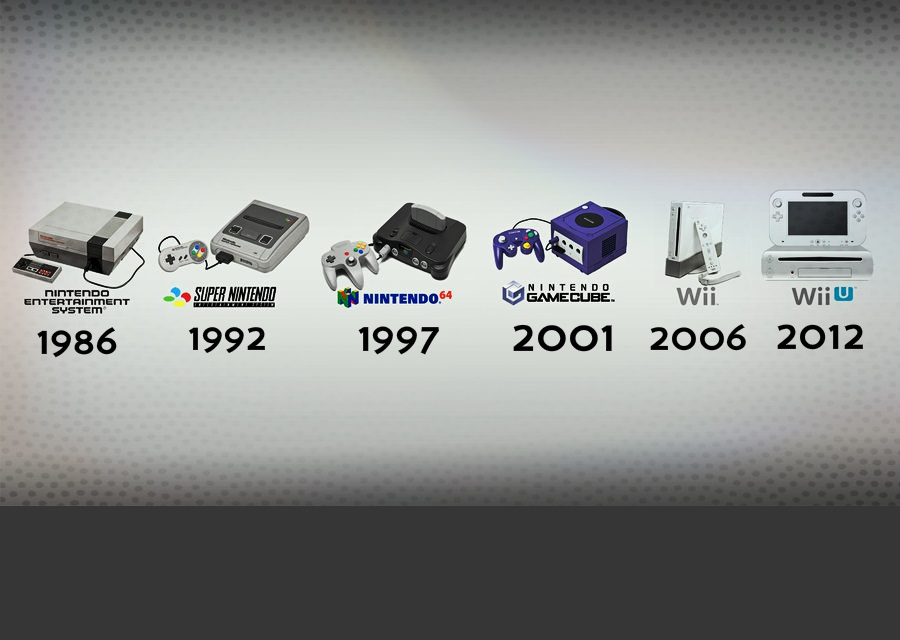 Photo of Coming Back to Race: Next Generation Nintendo Console Launches March 2017