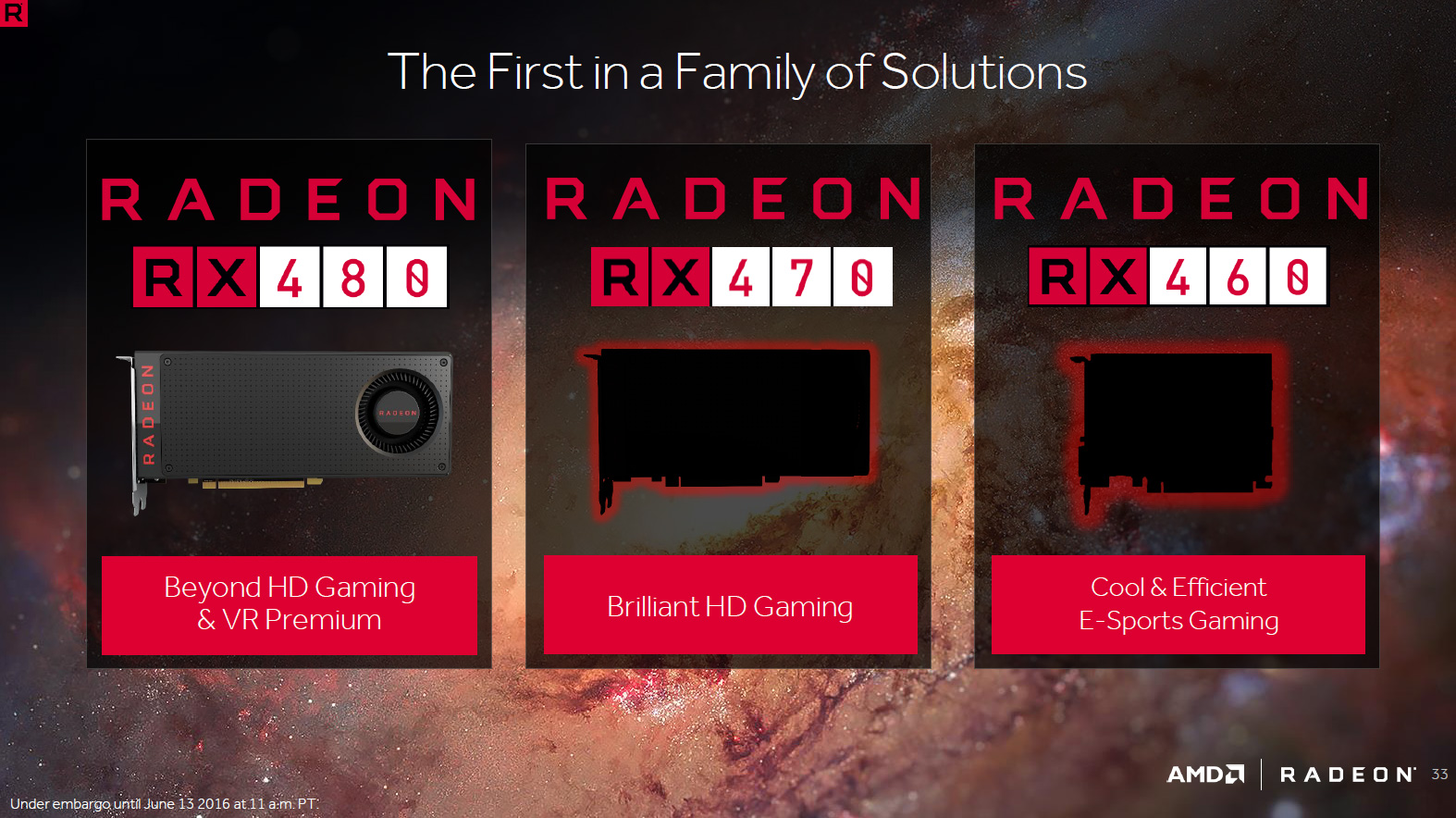 Photo of the upcoming launch: A look at the performance of the Radeon RX 460