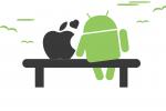 המחשה נוספת לשליטה המוחלטת של אנדרואיד ו-iOS בשוק המובייל