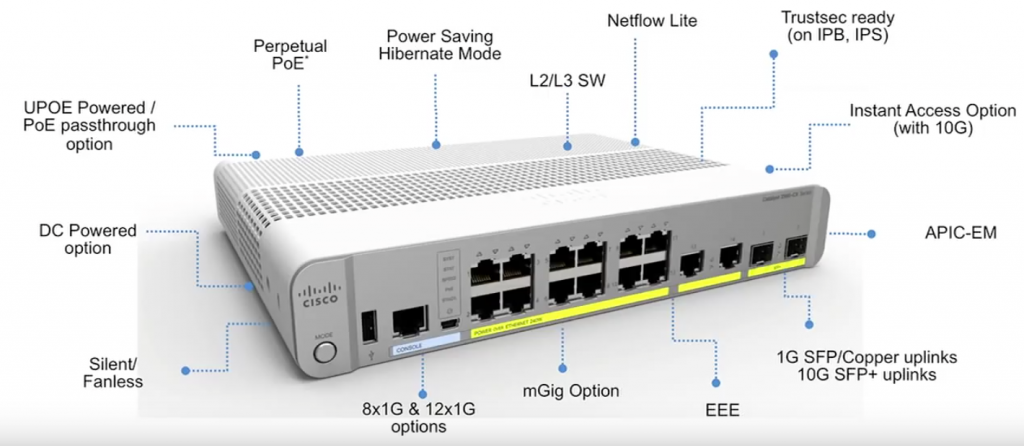 The Catalyst 3560-CX is one of the switches that will support the new standard