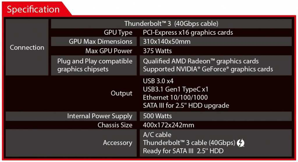 The chassis supports all the relevant AMD and NVIDIA graphics cards, from the GTX 750 and the Radeon R9 285 to the R9 Fury and the Titan X - but there is also official support only for 10