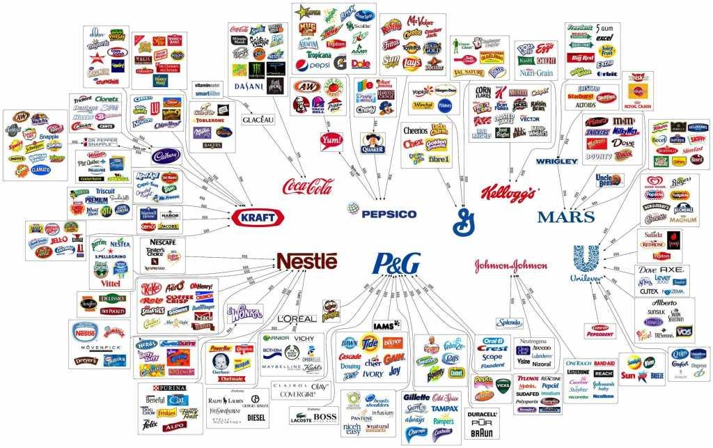 מתנגדי העסקה הנרקמת מצהירים כי היא תקרב את שוק התקשורת למצב דומה לזה של שוק מוצרי המזון, בו מספר חד ספרתי של חברות ענק חולש כמעט על כך התחומים מאחורי הקלעים
