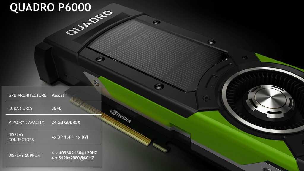 מפלצת עם 24GB של זכרון גראפי ותג מחיר אשר נושק ל-20,000 שקלים - זה אלוף הגיימינג החדש שלנו