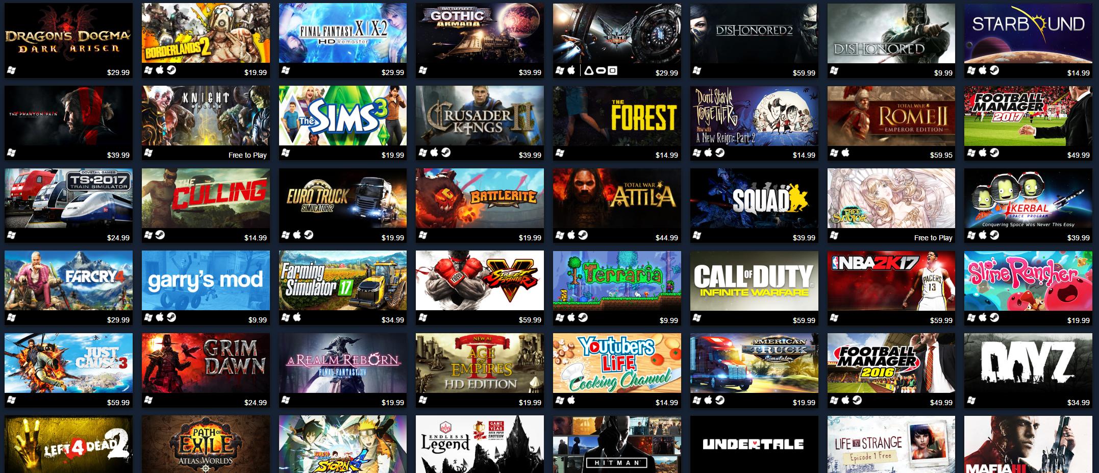 Photo of המנצחים האמיתיים: Steam חושפת את המשחקים שהכניסו הכי הרבה כסף בשנת 2016