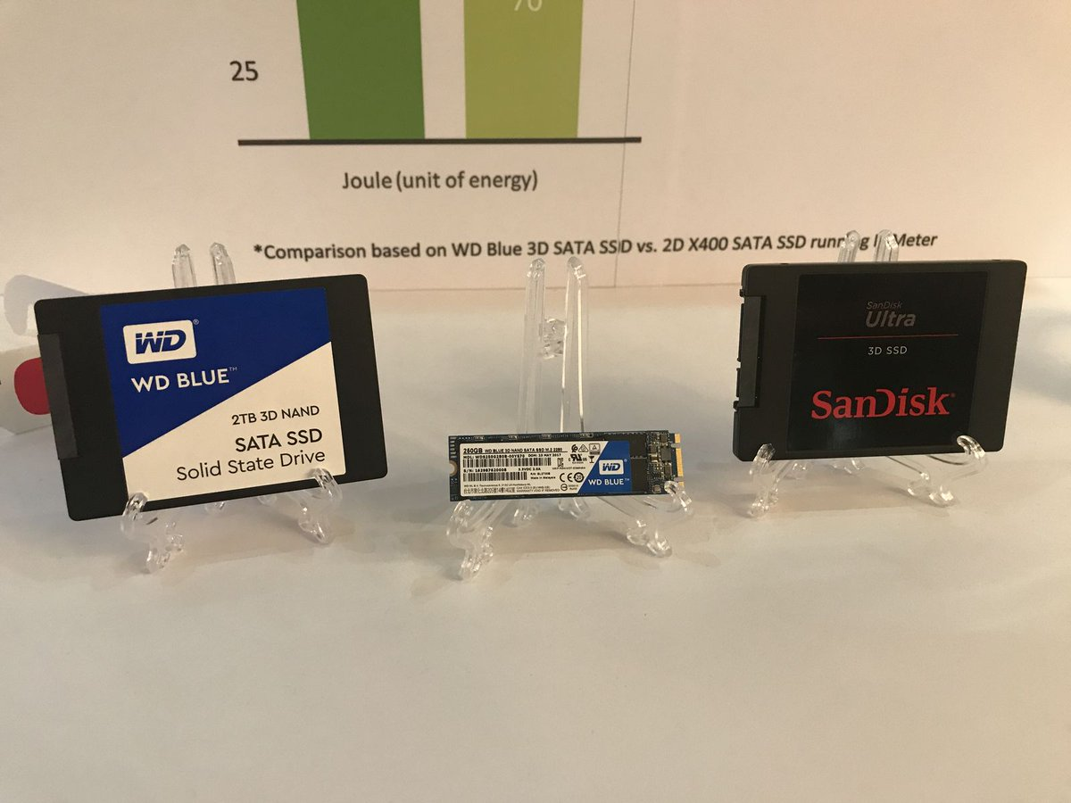 Photo of SanDisk and Western Digital's updated SSDs land in stores