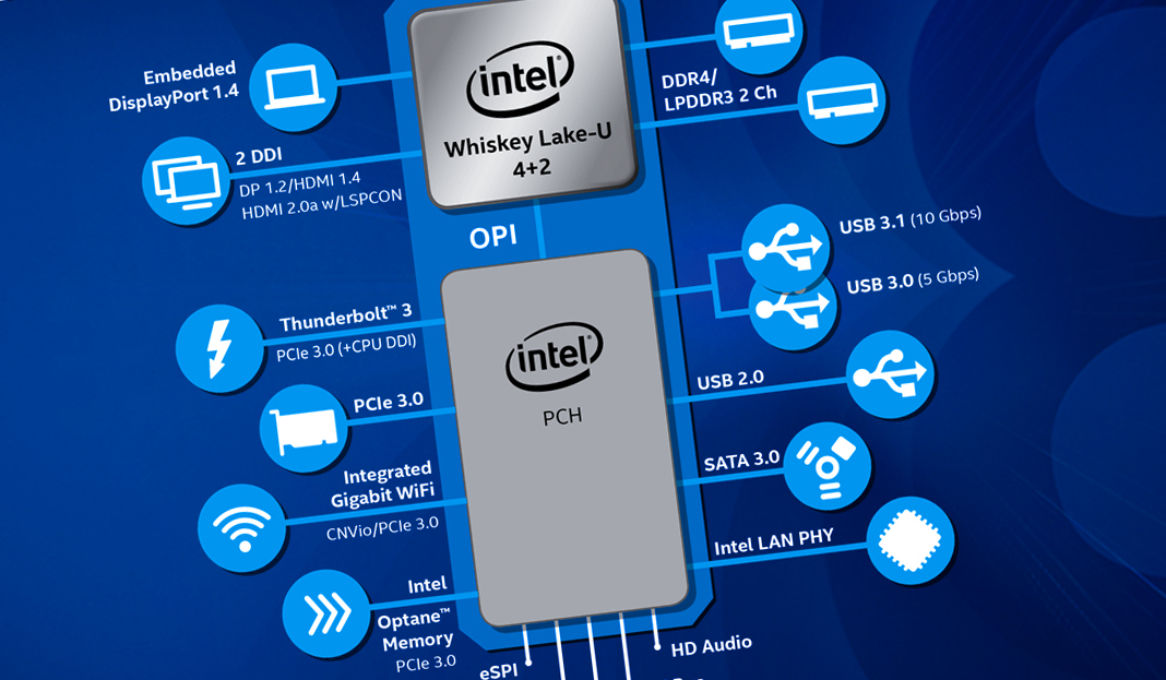Photo of Whiskey instead of coffee: Meet the new Intel processors