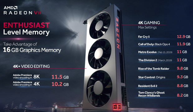 Photo of Catch Me If You Can: Radeon VII's performance is revealed