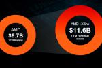 עסקה של 35 מיליארד דולר: AMD מסתערת על עולם ה-FPGA
