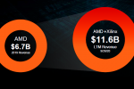 AMD נכנסת לעולם ה-FPGA וה-ARM בסערה – עם רכישה בשווי 35 מיליארד דולר